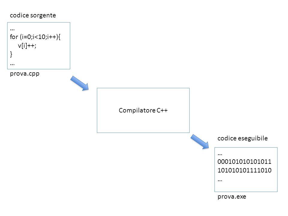 codice sorgente … for (i=0;i<10;i++){ v[i]++; } prova.cpp. Compilatore C++ codice eseguibile.